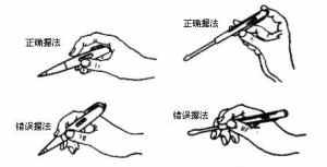 电工常用工具和仪表