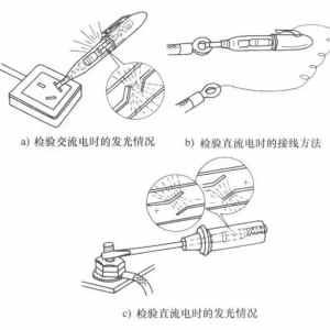 用低压验电笔区分交直流和判断直流电正负极的方法