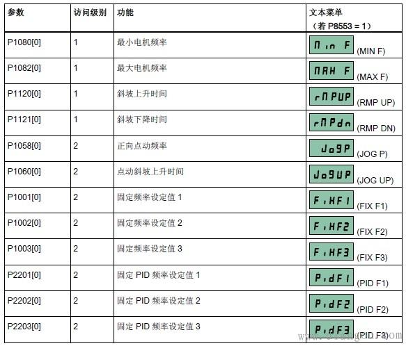 西门子新万博最新版本下载参数