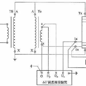 電壓互感器誤差測量