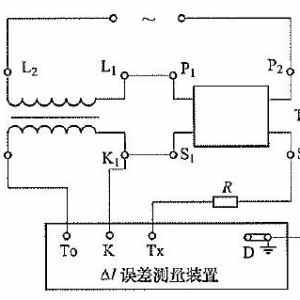 電流互感器誤差測量