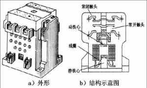 交流接触器短路铜环作用