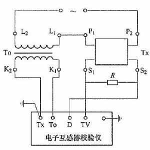 電流互感器電壓輸出誤差測量