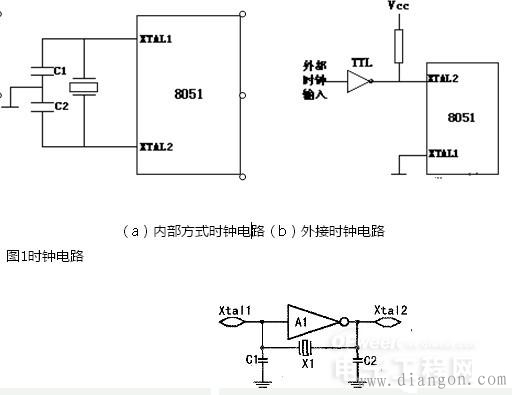 【技术详解】时钟振荡器原理与作用