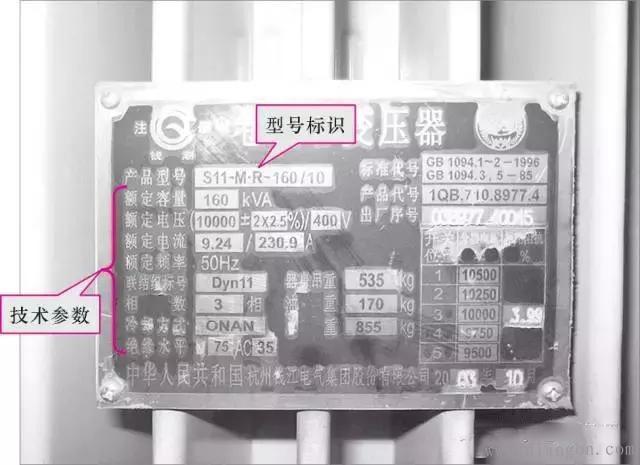 【图文详解】全面认识变压器