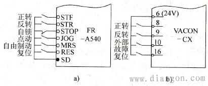 基本操作输入端举例