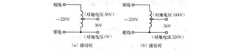 安全電壓最高是多少伏?安全電壓的等級劃分標準