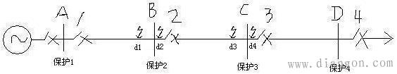 电流速断保护原理图