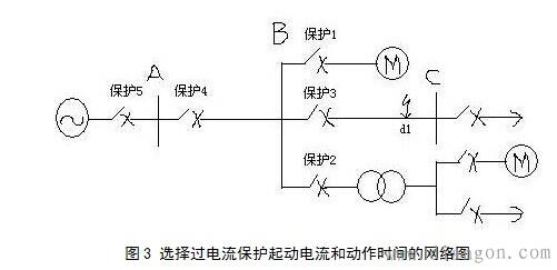 过电流保护起动电流和动作时间的网络图