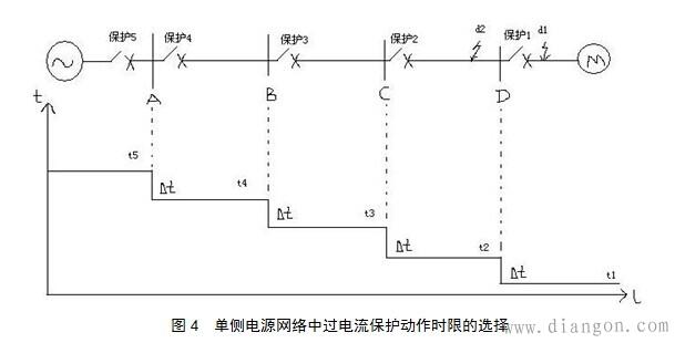 单侧电源网络中过电流保护动作时限的选择
