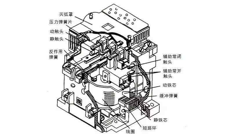 CJ10-10交流接触器结构图解