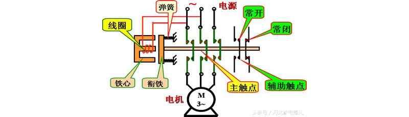 接触器和继电器的区别