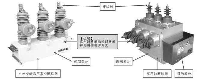 高压断路器的作用和实物外形