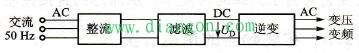 交-直-交变频器主电路方框图