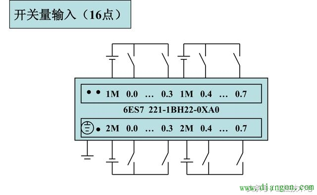 西门子S7-200系列PLC全套接线图