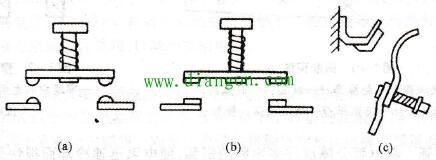 触点的结构形式