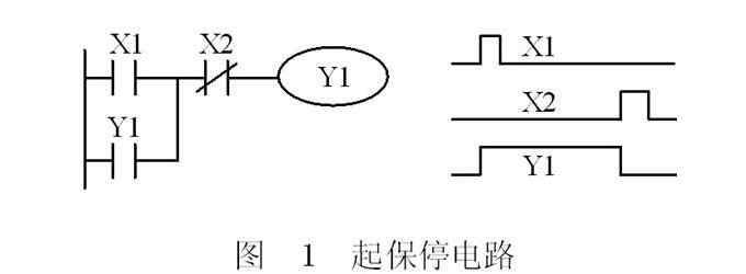 三菱plc起保停电路梯形图