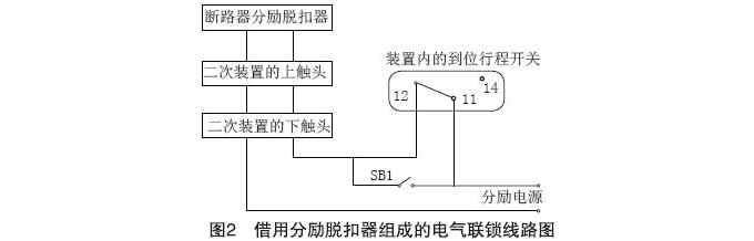 抽出式塑壳断路器工作方式