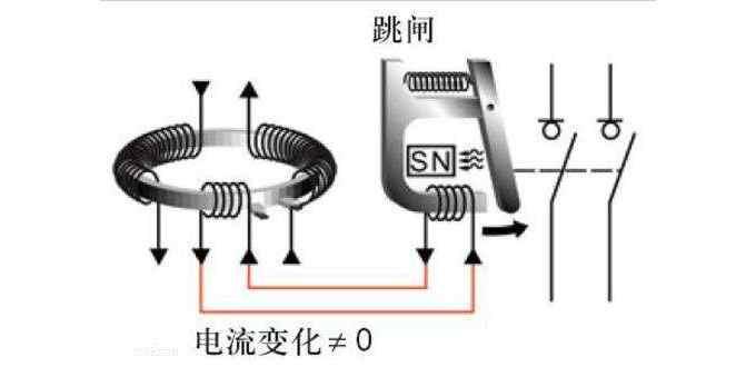 漏电开关漏电断路器的作用原理