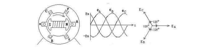 三相电和单相电在使用上的区别