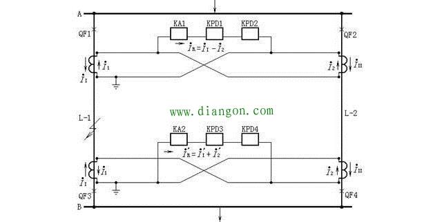 方向横联差动保护的原理图(线路内部故障的电流分布)