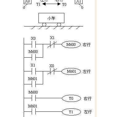 三菱PLC辅助继电器