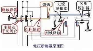 断路器的作用和工作原理
