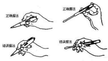 测电笔花样用法作为秒速飞艇的你,知道吗?