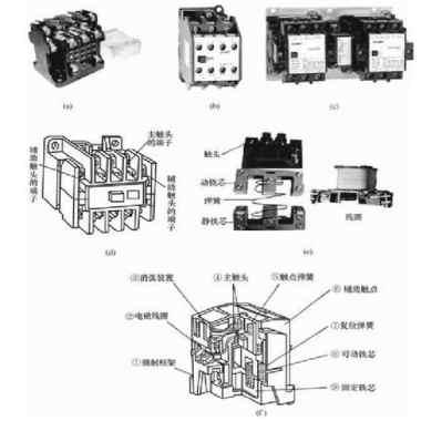交流接触器原理图和实物接线方法