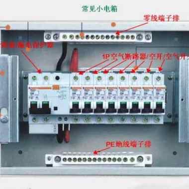 漏保和空气开关都是用电安全的防护墙 漏保真的可有可无吗?