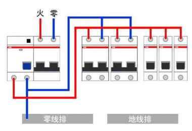 微型断路器安装说明