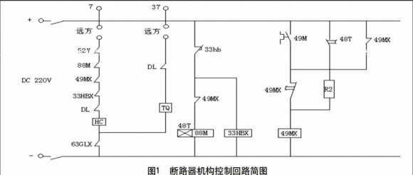 断路器控制回路常见故障类型和处理方法分析