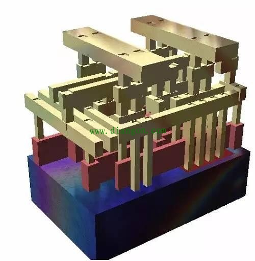 从晶圆到芯片:详解芯片的设计生产流程