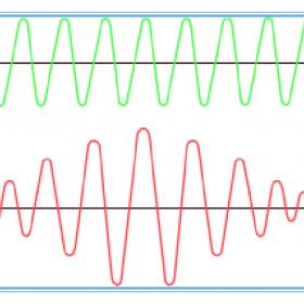 电是怎样流动的?