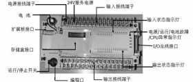 三菱FX2N系列PLC基本单元组成