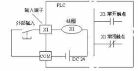 三菱FX2N系列PLC的编程器件