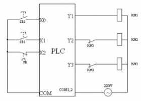 三相异步电动机Y-△转换控制PLC接线图