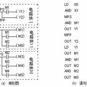plc栈指令MPS、MRD、MPP的使用说明