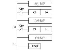 具有多种工作方式的plc控制系统编程方法