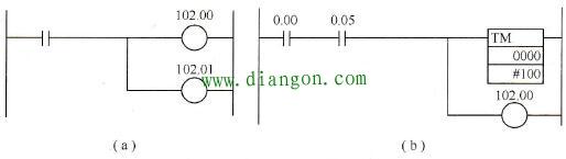 欧姆龙PLC的编程语言 欧姆龙PLC功能指令