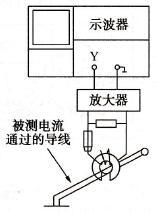测量电流的接线
