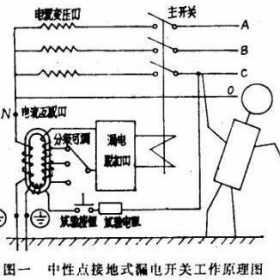 漏电断路器只是漏电才跳闸?过载超负荷会不会跳闸?