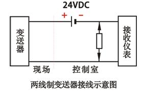 要实现两线制变送器必须同时满足哪些条件?两线制变送器接线图