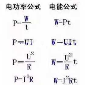 电工常用单位与公式及换算大全