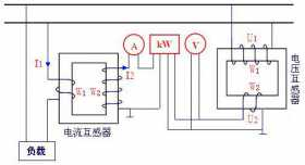 电压和电流互感器的用途