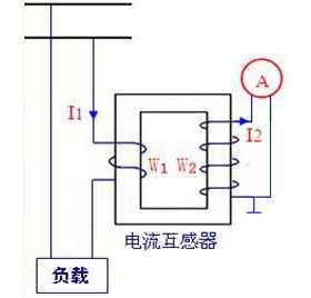 电流互感器的工作原理和特点