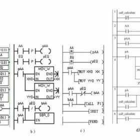 学好PLC一定要积累足够的实例知识 plc编程实例讲解分析