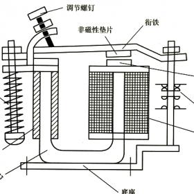 电磁继电器结构原理