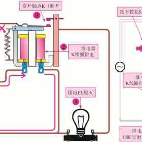 继电器常闭触点的控制关系图解