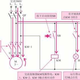 交流接触器的控制关系图解_交流接触器的实物外形及内部结构